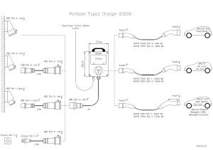 b3200-application